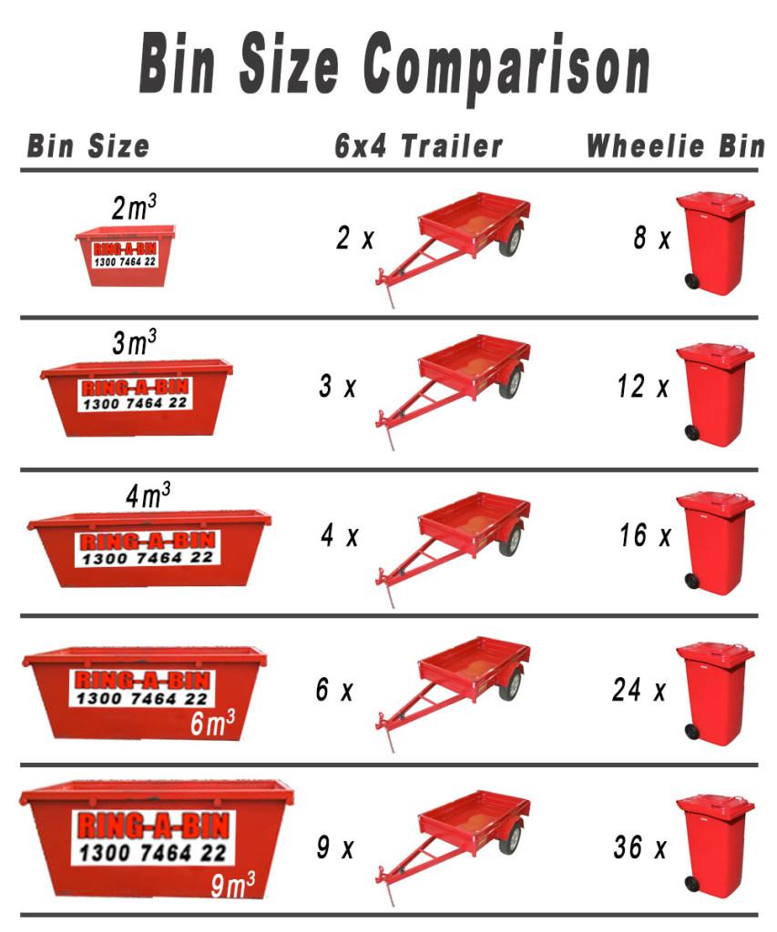 sunbury-skip-bin-size